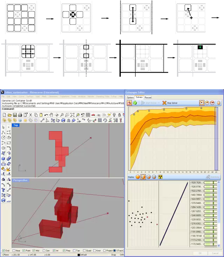 Design Rules & GA optimization for 3D spatial zoning.